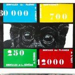 Peinture représentant Les yeux d'un jeune gorille. Les chiffres sur la toile dénombre le total de singes restant en 2017